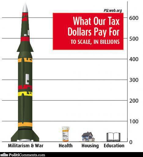Our Tax Money,Wasted?