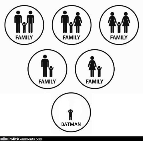 bathmen single parents Bathman dal pianeta eros (1982) 1h 19min | adult | 11 october  bathman /  eroticon (as mark shanon)  parents guide: add content advisory for parents .