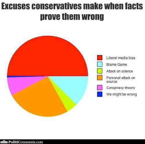 Liberal media essays
